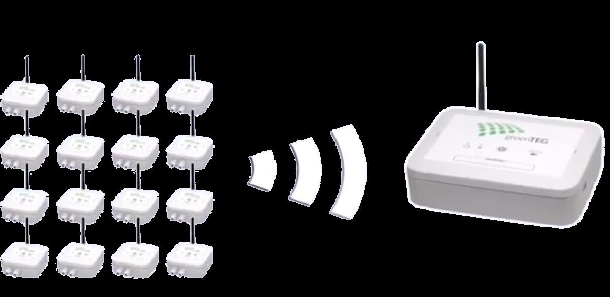 greenTEGs gO-Messsystem mit gSKIN® Heat Flux-Sensoren