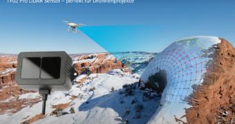 TF02 Pro LiDAR Sensor